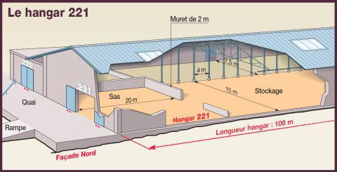 Hangar221